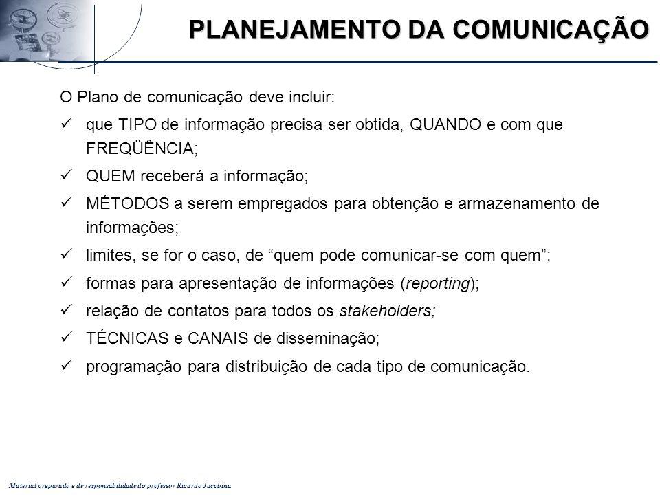 Material preparado e de responsabilidade do professor Ricardo Jacobina PLANEJAMENTO DA COMUNICAÇÃO O Plano de comunicação deve incluir: que TIPO de in