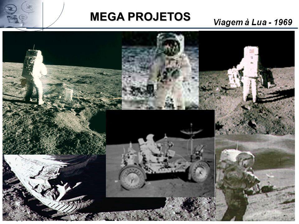 Material preparado e de responsabilidade do professor Ricardo Jacobina MEGA PROJETOS Viagem à Lua - 1969