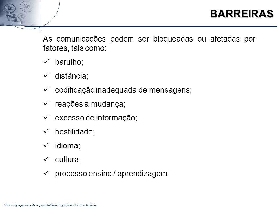 Material preparado e de responsabilidade do professor Ricardo Jacobina BARREIRAS As comunicações podem ser bloqueadas ou afetadas por fatores, tais co