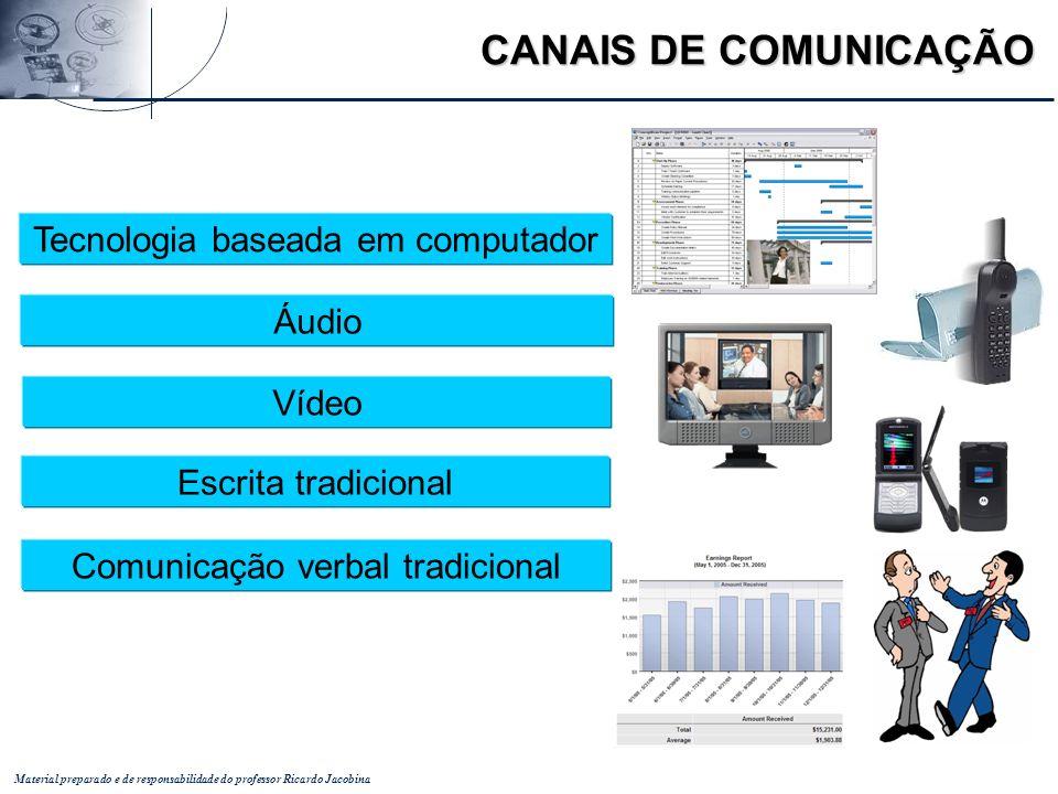 Material preparado e de responsabilidade do professor Ricardo Jacobina CANAIS DE COMUNICAÇÃO Tecnologia baseada em computador Áudio Vídeo Escrita trad