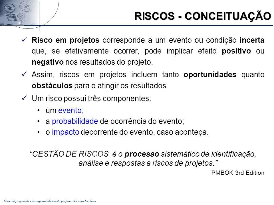 Material preparado e de responsabilidade do professor Ricardo Jacobina Risco em projetos corresponde a um evento ou condição incerta que, se efetivame