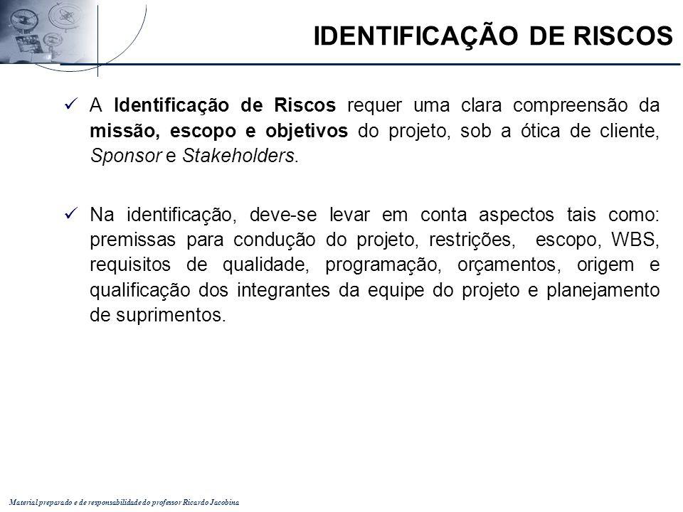 Material preparado e de responsabilidade do professor Ricardo Jacobina A Identificação de Riscos requer uma clara compreensão da missão, escopo e obje