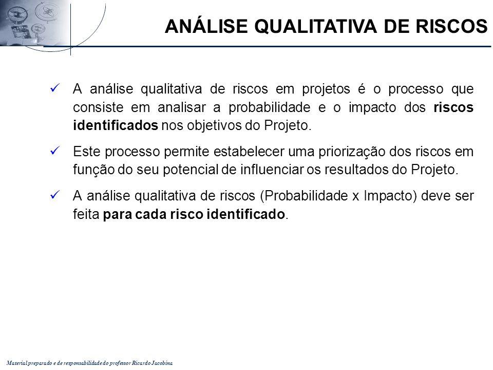 Material preparado e de responsabilidade do professor Ricardo Jacobina A análise qualitativa de riscos em projetos é o processo que consiste em analis