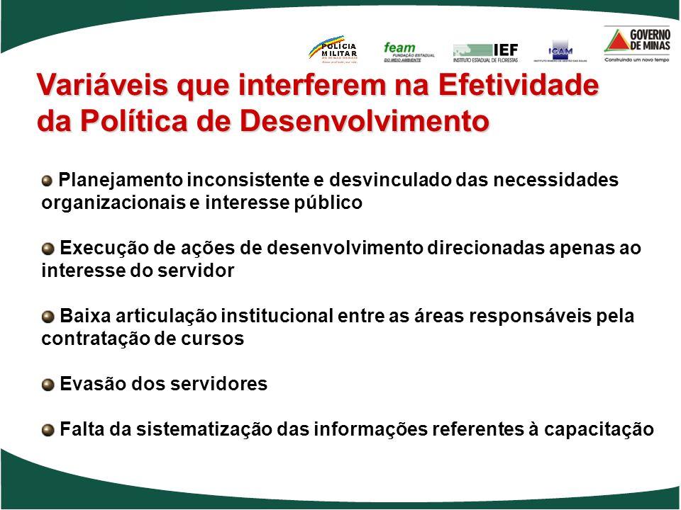 Planejamento inconsistente e desvinculado das necessidades organizacionais e interesse público Execução de ações de desenvolvimento direcionadas apena