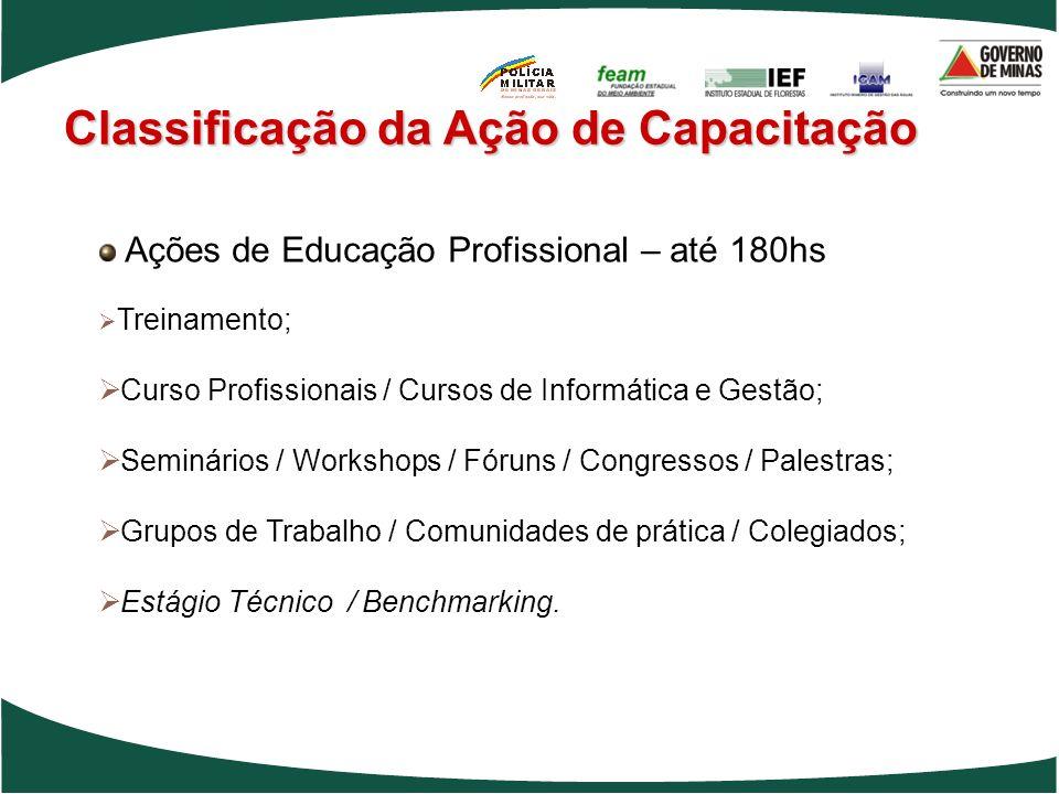 Ações de Educação Profissional – até 180hs Treinamento; Curso Profissionais / Cursos de Informática e Gestão; Seminários / Workshops / Fóruns / Congre