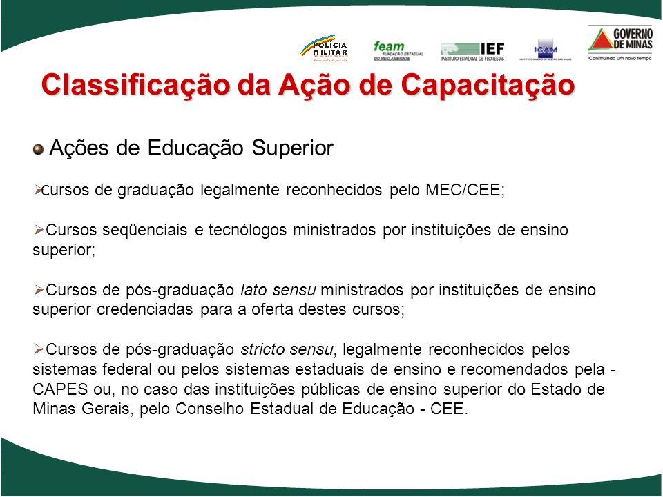 Ações de Educação Superior C ursos de graduação legalmente reconhecidos pelo MEC/CEE; Cursos seqüenciais e tecnólogos ministrados por instituições de