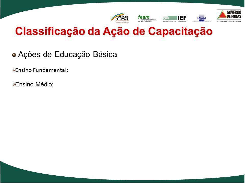 Ações de Educação Básica Ensino Fundamental; Ensino Médio; Classificação da Ação de Capacitação