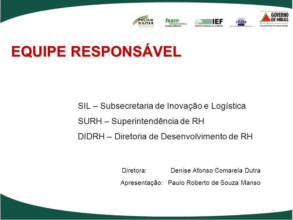 EQUIPE RESPONSÁVEL SIL – Subsecretaria de Inovação e Logística SURH – Superintendência de RH DIDRH – Diretoria de Desenvolvimento de RH Diretora: Deni