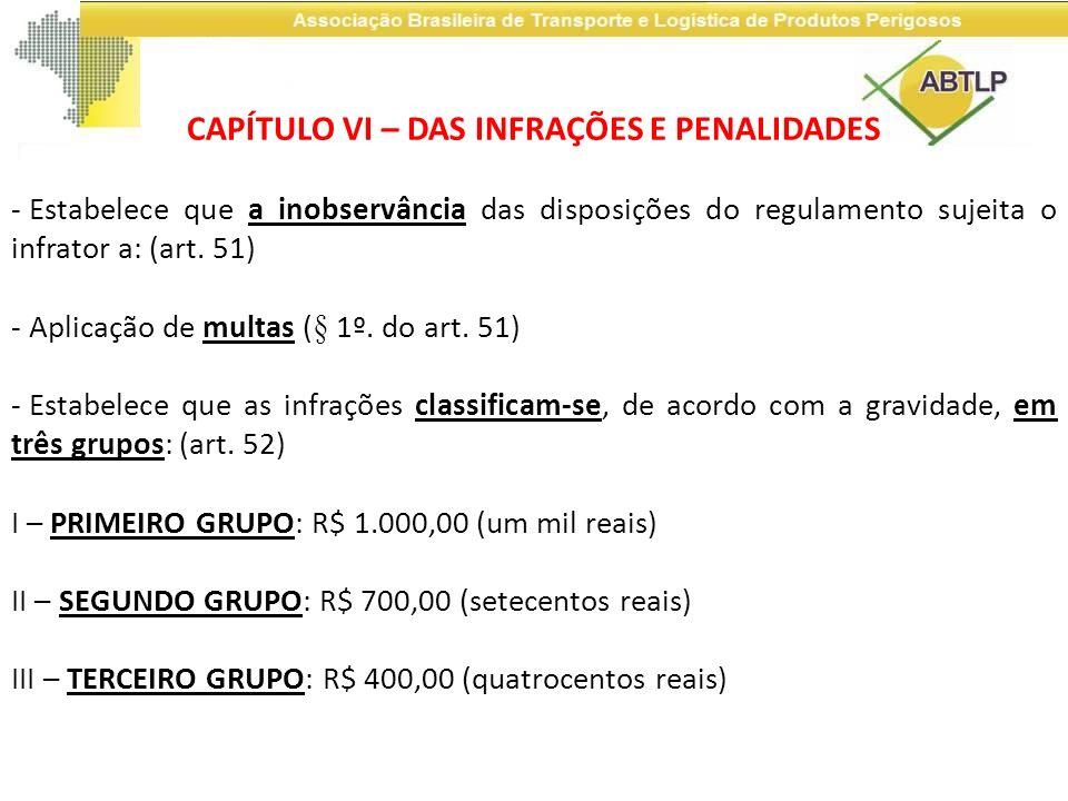 CAPÍTULO VI – DAS INFRAÇÕES E PENALIDADES - Estabelece que a inobservância das disposições do regulamento sujeita o infrator a: (art. 51) - Aplicação