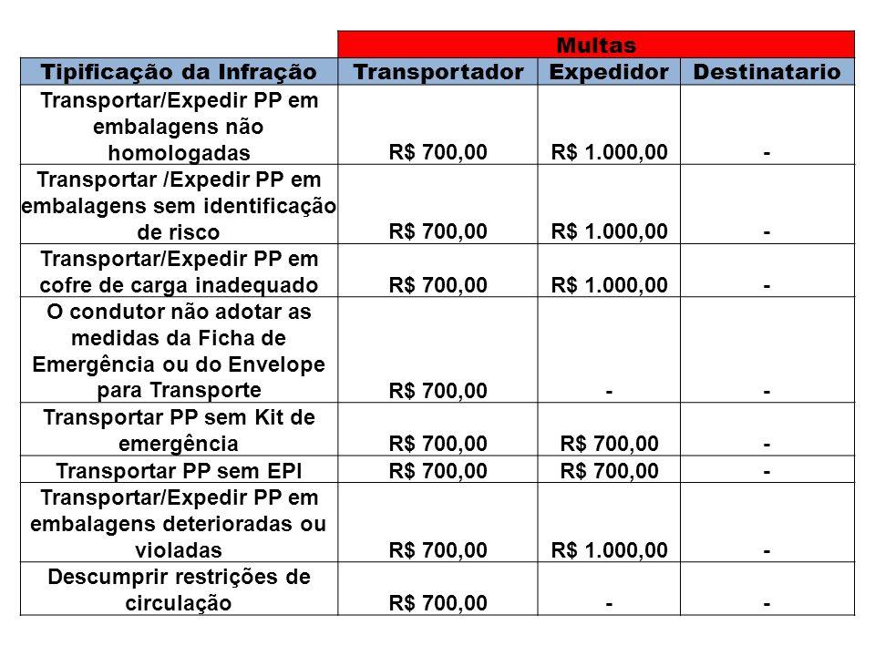 Multas Tipificação da InfraçãoTransportadorExpedidorDestinatario Transportar/Expedir PP em embalagens não homologadasR$ 700,00R$ 1.000,00- Transportar