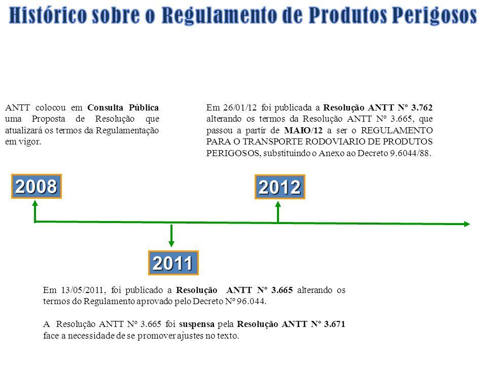 2008 2011 ANTT colocou em Consulta Pública uma Proposta de Resolução que atualizará os termos da Regulamentação em vigor. Em 13/05/2011, foi publicado