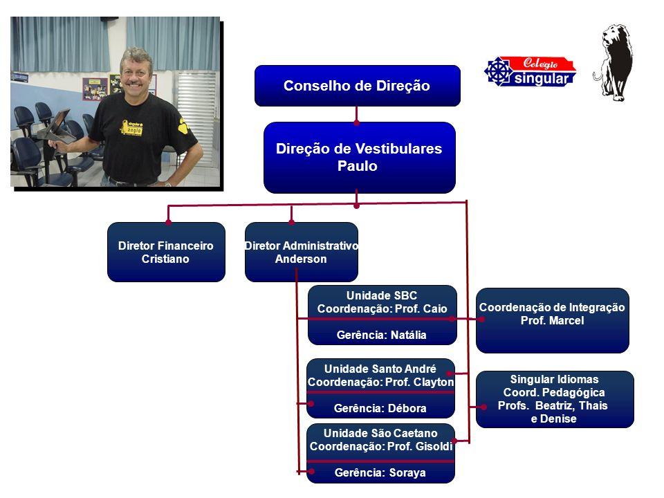 Conselho de Direção Direção de Vestibulares Paulo Unidade Santo André Coordenação: Prof. Clayton Gerência: Débora Unidade São Caetano Coordenação: Pro