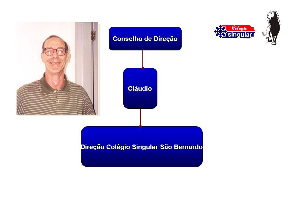 Direção Colégio Singular São Bernardo Conselho de Direção Cláudio