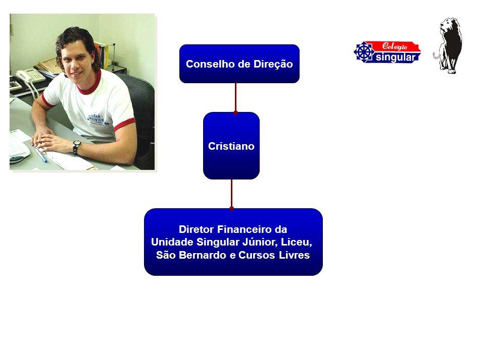 Diretor Financeiro da Unidade Singular Júnior, Liceu, São Bernardo e Cursos Livres Conselho de Direção Cristiano