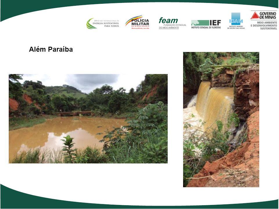Além Paraíba