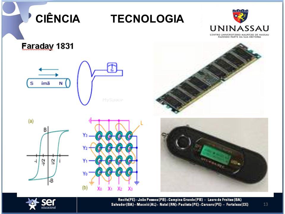 CIÊNCIA TECNOLOGIA 13
