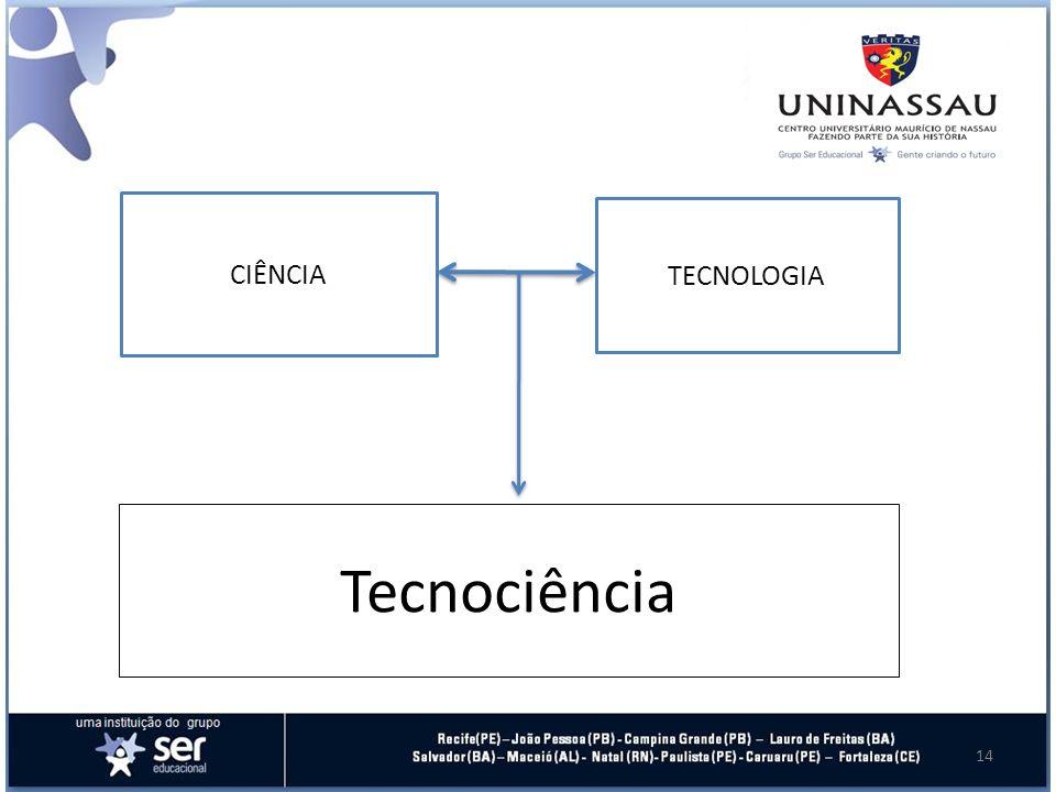 CIÊNCIA TECNOLOGIA Tecnociência 14