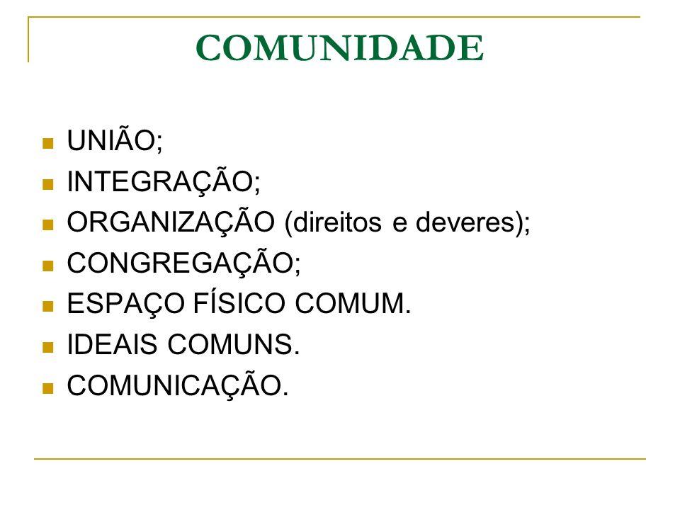 COMUNIDADE UNIÃO; INTEGRAÇÃO; ORGANIZAÇÃO (direitos e deveres); CONGREGAÇÃO; ESPAÇO FÍSICO COMUM. IDEAIS COMUNS. COMUNICAÇÃO.