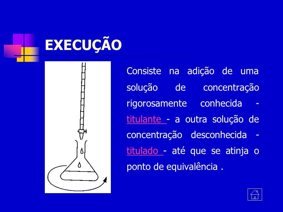 EXECUÇÃO Consiste na adição de uma solução de concentração rigorosamente conhecida - titulante - a outra solução de concentração desconhecida - titula