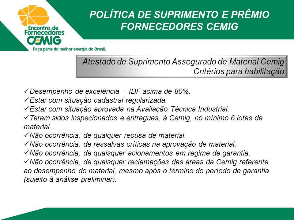 POLÍTICA DE SUPRIMENTO E PRÊMIO FORNECEDORES CEMIG Os atestados concedidos terão validade de 1 ano, a partir da data de sua emissão.
