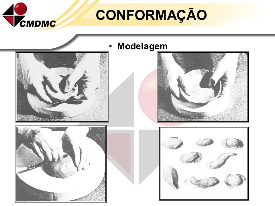 MASSAS CERÂMICAS Argilas