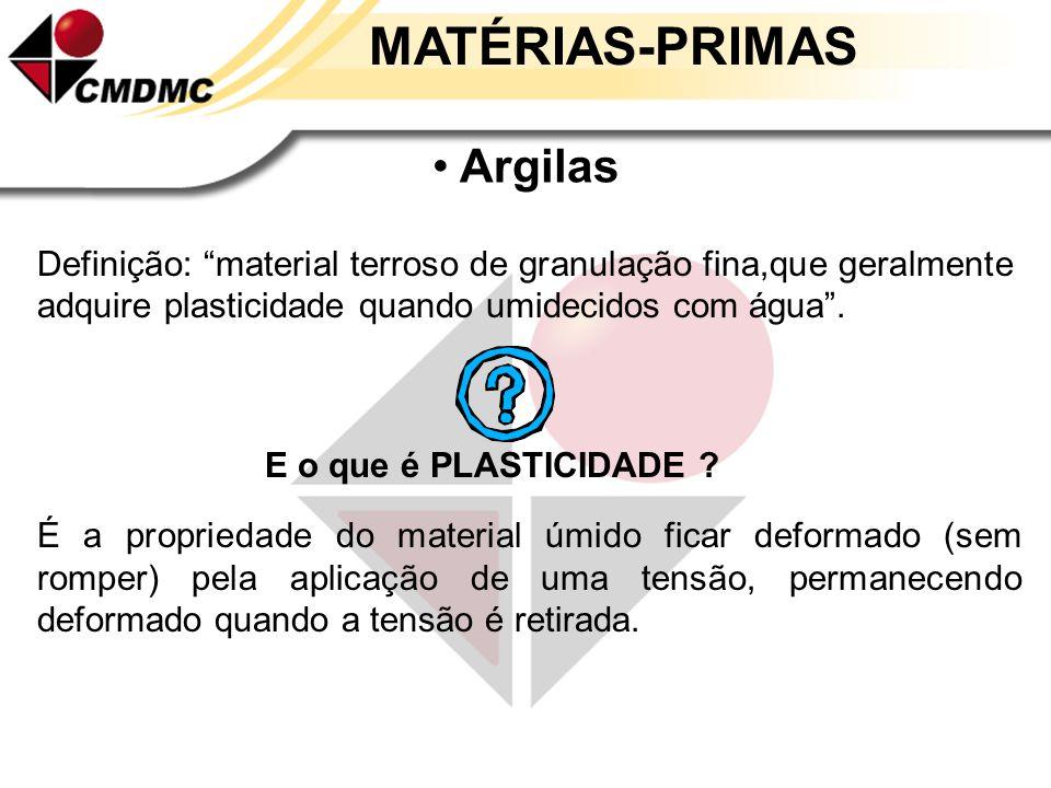 INTRODUÇÃO Processo de fabricação de produtos cerâmicos: Conformação (colagem ou modelagem ) Preparação da massa cerâmica Secagem Esmaltação Queima