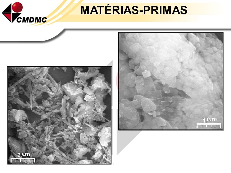 Ball Clay: é caulinitica (50 a 80% de caulinita), contém também montmorilonita [Al 1,67 Mg 0,93 Si 4 O 10 (OH) 4 ] e ilita (que contém mais Al que a m