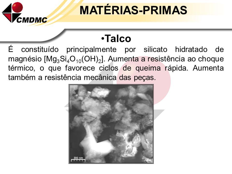 MATÉRIAS-PRIMAS Feldspatos Os feldspatos são aluminosilicatos de sódio (NaAlSi 3 O 8 ), potássio (KAlSi 3 O 8 ) e cálcio (CaAl 2 Si 2 O 8 ). São usado