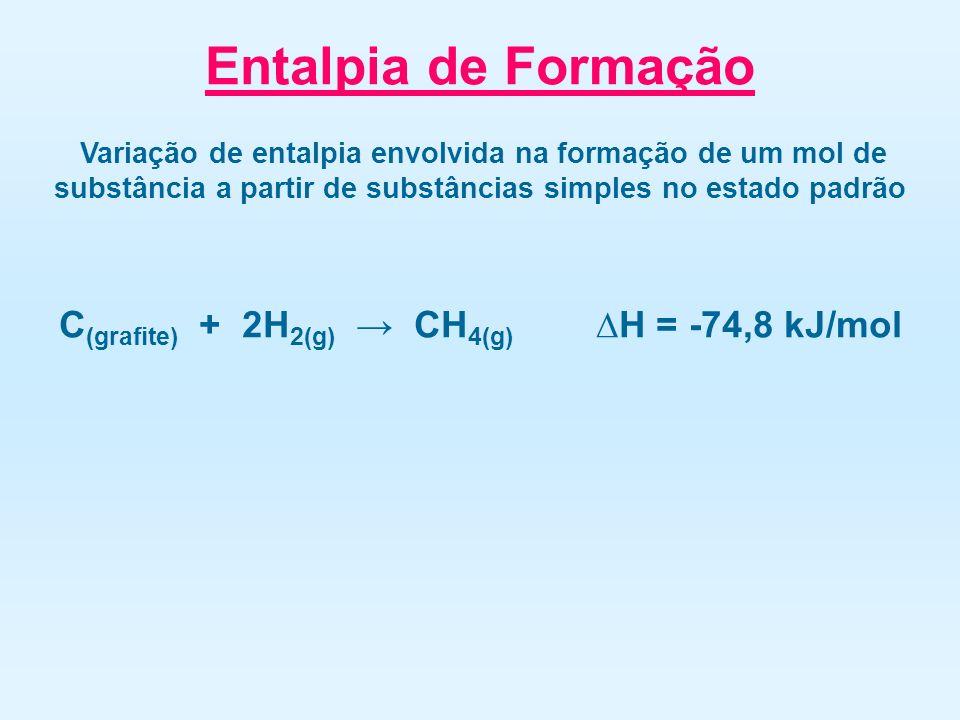 ENTALPIA PADRÃO Temperatura de 25ºC Pressão de 1 atm Forma alotrópica mais estável Estado físico mais comum da substância H°