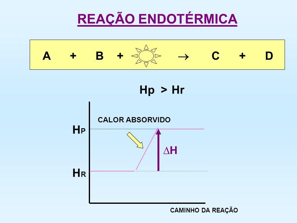 OBSERVAÇÃO A variedade alotrópica mais reativa é mais energética