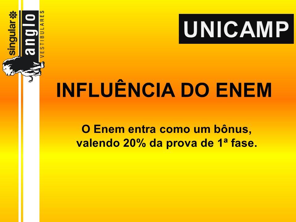 INFLUÊNCIA DO ENEM O Enem entra como um bônus, valendo 20% da prova de 1ª fase.