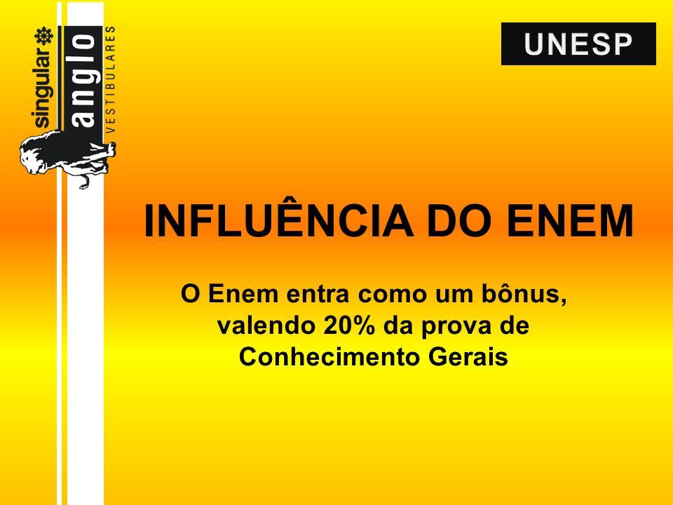 INFLUÊNCIA DO ENEM O Enem entra como um bônus, valendo 20% da prova de Conhecimento Gerais