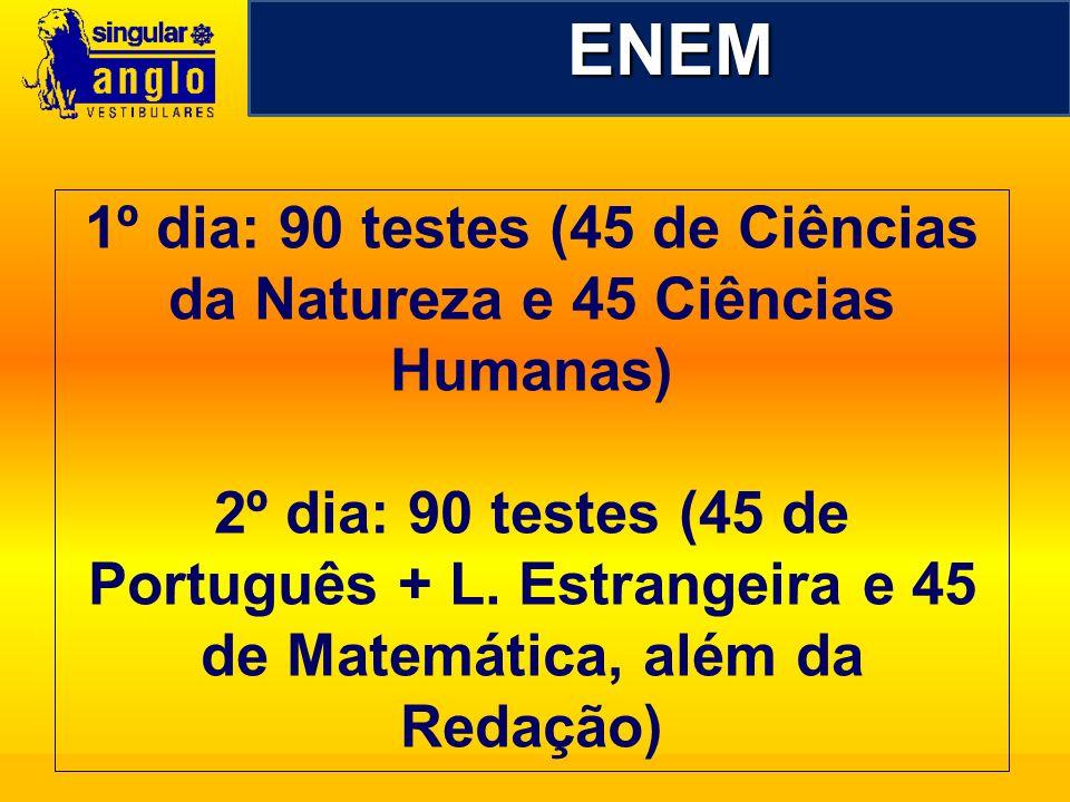 1º dia: 90 testes (45 de Ciências da Natureza e 45 Ciências Humanas) 2º dia: 90 testes (45 de Português + L. Estrangeira e 45 de Matemática, além da R