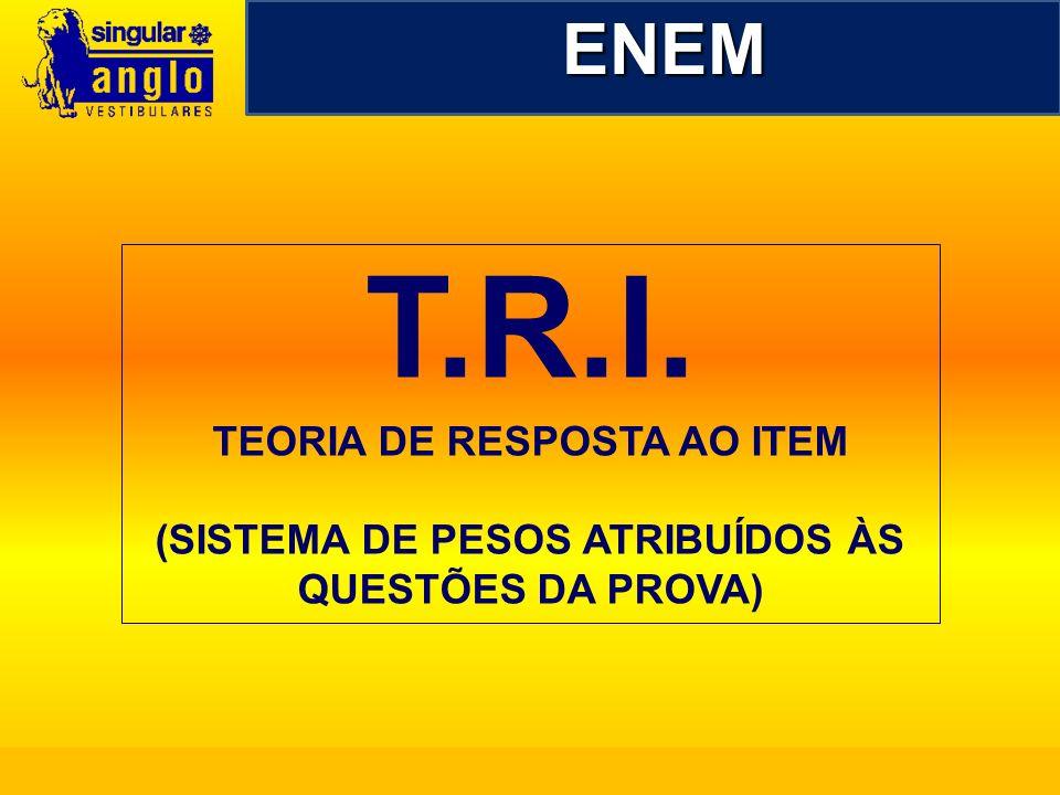 ENEM T.R.I. TEORIA DE RESPOSTA AO ITEM (SISTEMA DE PESOS ATRIBUÍDOS ÀS QUESTÕES DA PROVA)