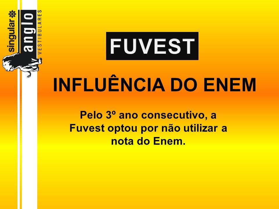 INFLUÊNCIA DO ENEM Pelo 3º ano consecutivo, a Fuvest optou por não utilizar a nota do Enem.