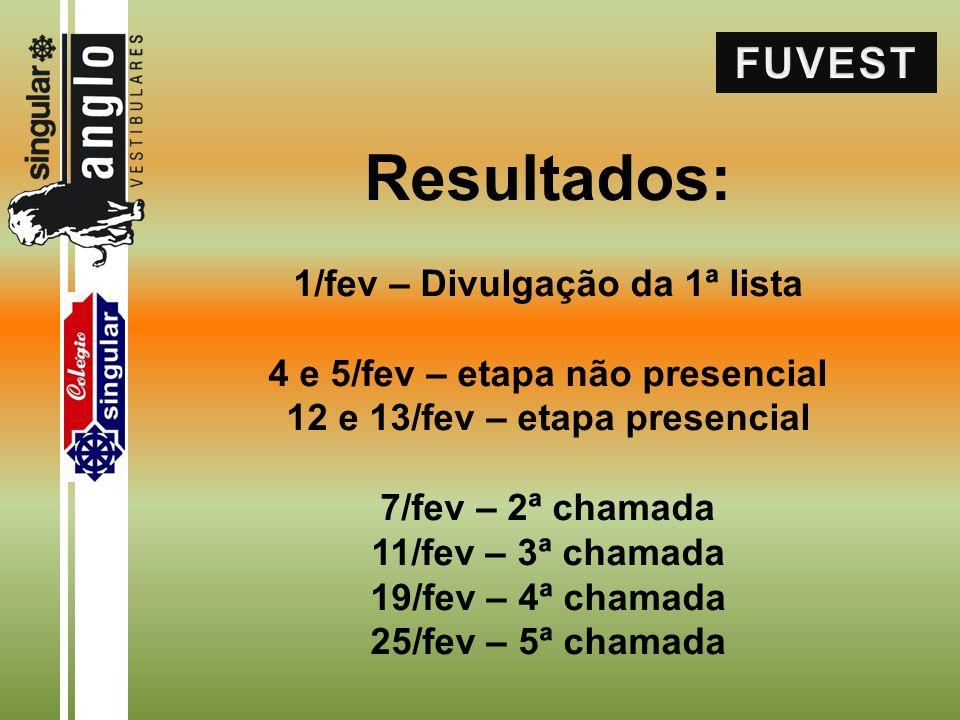 Resultados: 1/fev – Divulgação da 1ª lista 4 e 5/fev – etapa não presencial 12 e 13/fev – etapa presencial 7/fev – 2ª chamada 11/fev – 3ª chamada 19/fev – 4ª chamada 25/fev – 5ª chamada