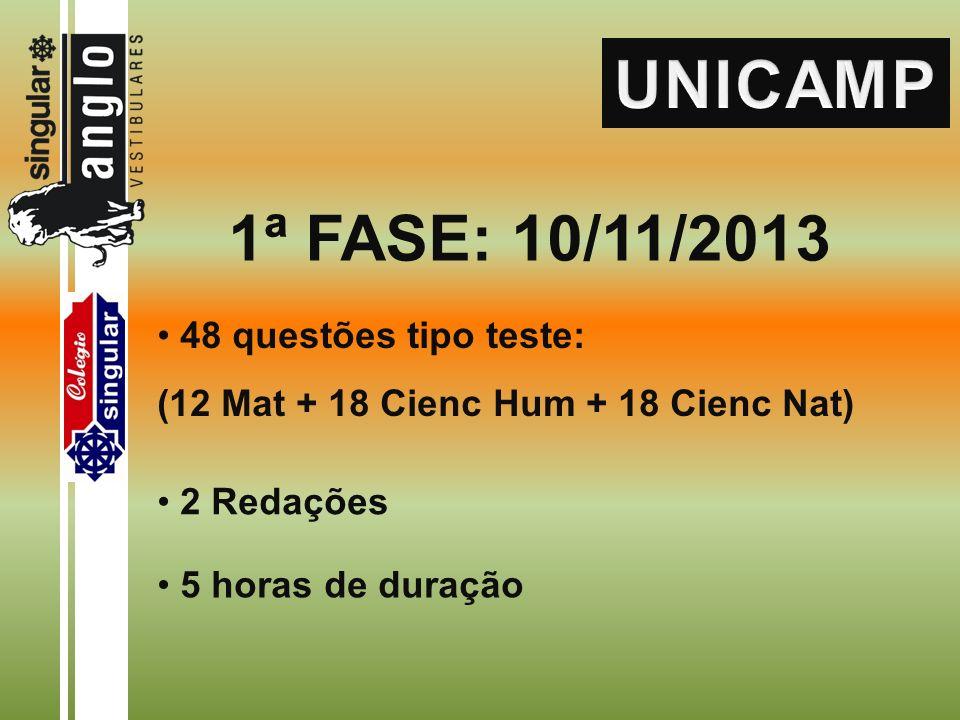 48 questões tipo teste: (12 Mat + 18 Cienc Hum + 18 Cienc Nat) 2 Redações 1ª FASE: 10/11/2013 5 horas de duração