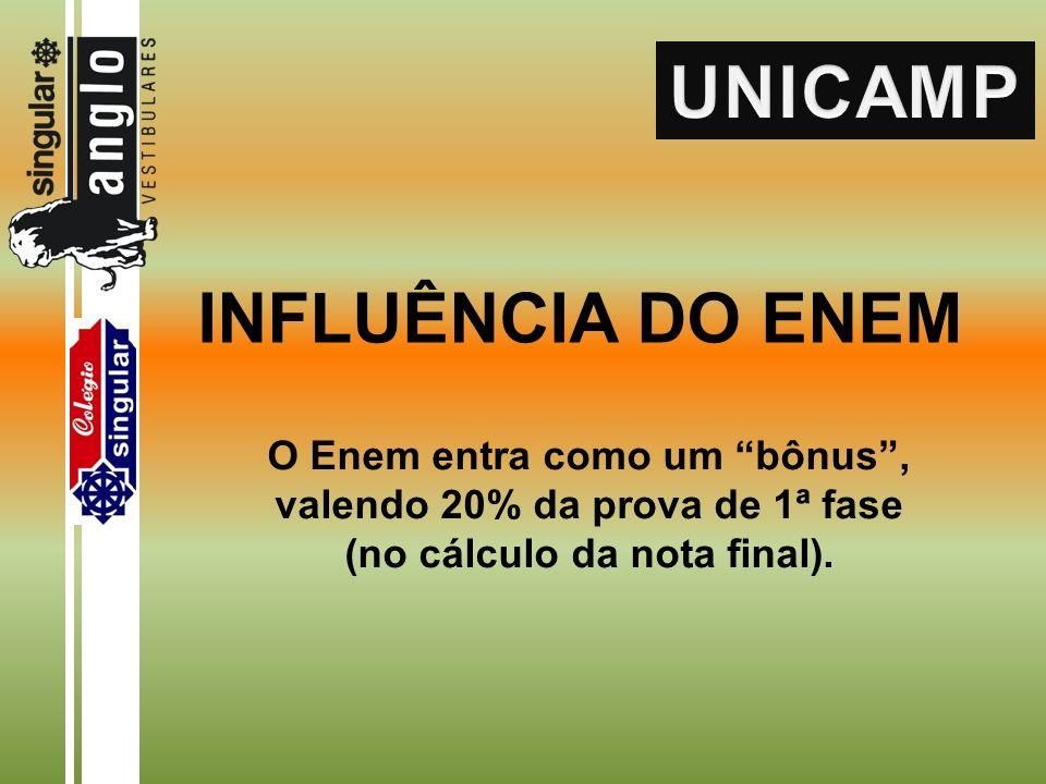 INFLUÊNCIA DO ENEM O Enem entra como um bônus, valendo 20% da prova de 1ª fase (no cálculo da nota final).