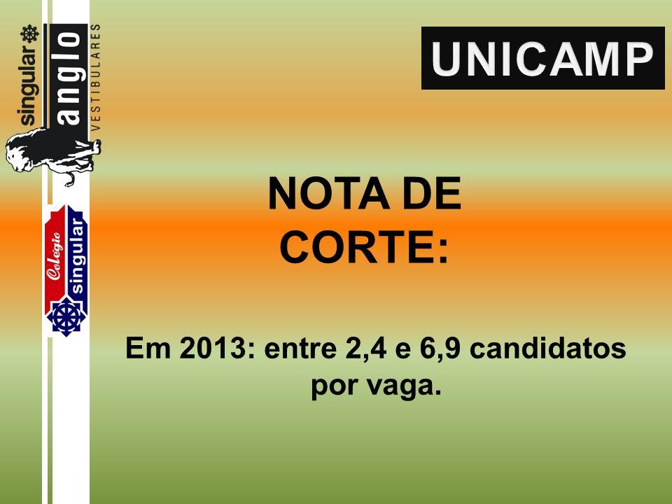 NOTA DE CORTE: Em 2013: entre 2,4 e 6,9 candidatos por vaga.