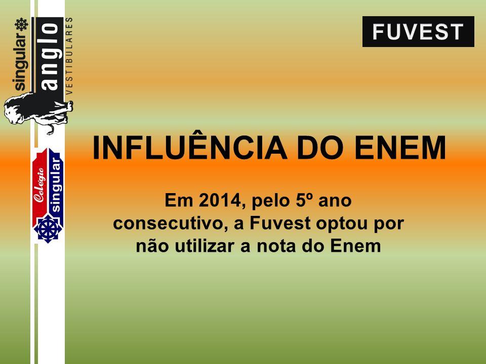 INFLUÊNCIA DO ENEM Em 2014, pelo 5º ano consecutivo, a Fuvest optou por não utilizar a nota do Enem
