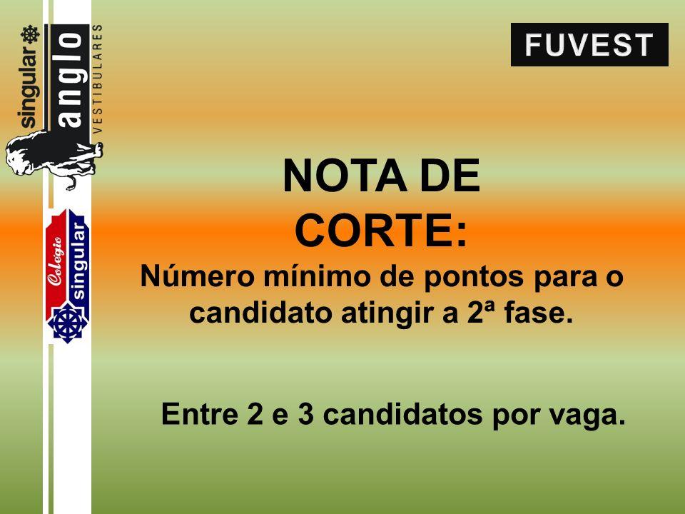 NOTA DE CORTE: Número mínimo de pontos para o candidato atingir a 2ª fase.