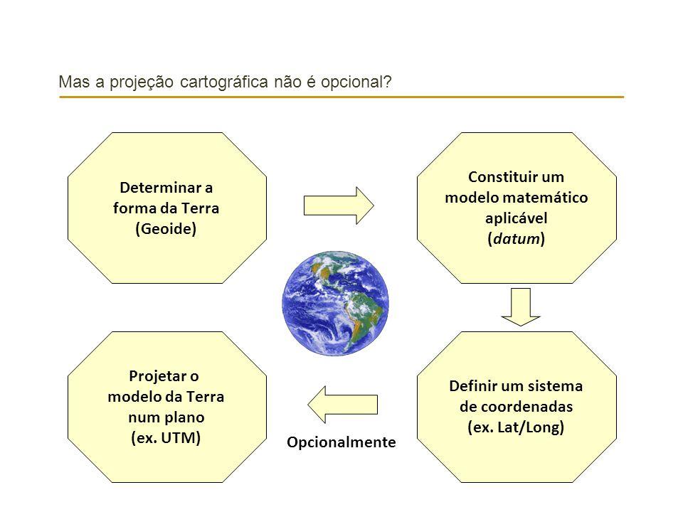 Mas a projeção cartográfica não é opcional? Determinar a forma da Terra (Geoide) Constituir um modelo matemático aplicável (datum) Definir um sistema