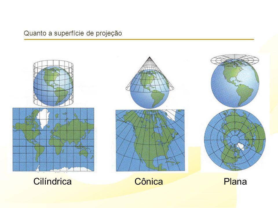 Quanto a superfície de projeção Cilíndrica Cônica Plana