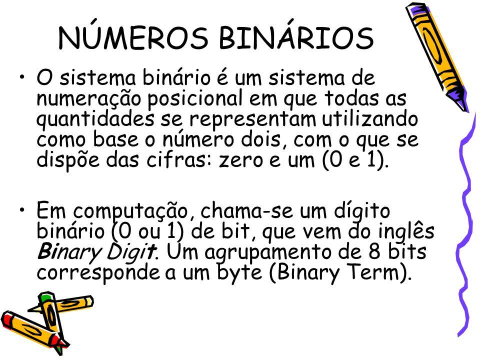 NÚMEROS BINÁRIOS O sistema binário é um sistema de numeração posicional em que todas as quantidades se representam utilizando como base o número dois,
