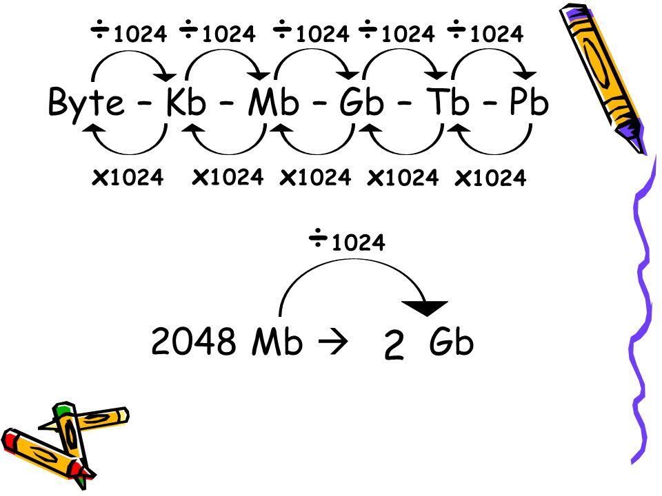 2048 Mb Gb Byte – Kb – Mb – Gb – Tb – Pb ÷ 1024 x 1024 2 ÷ 1024