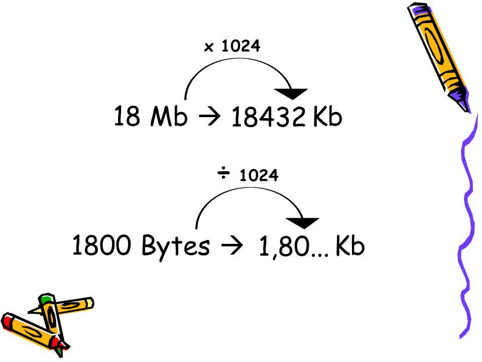 18 Mb Kb 18432 x 1024 1800 Bytes Kb 1,80... ÷ 1024