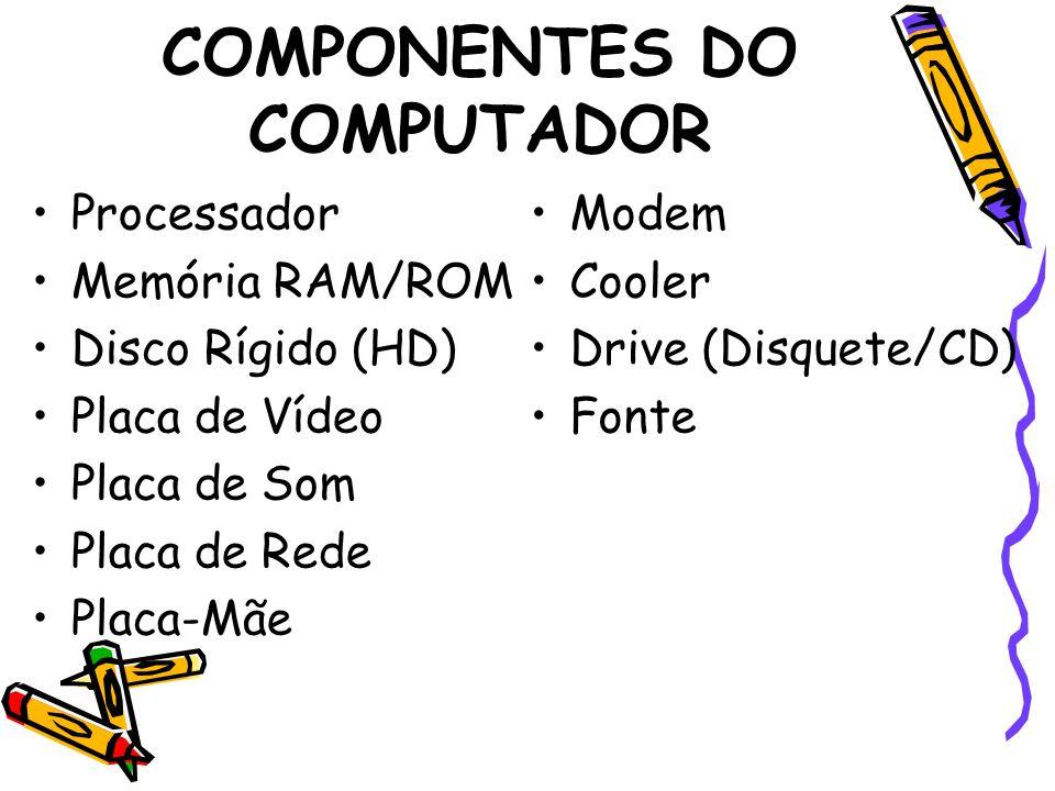 COMPONENTES DO COMPUTADOR Processador Memória RAM/ROM Disco Rígido (HD) Placa de Vídeo Placa de Som Placa de Rede Placa-Mãe Modem Cooler Drive (Disque