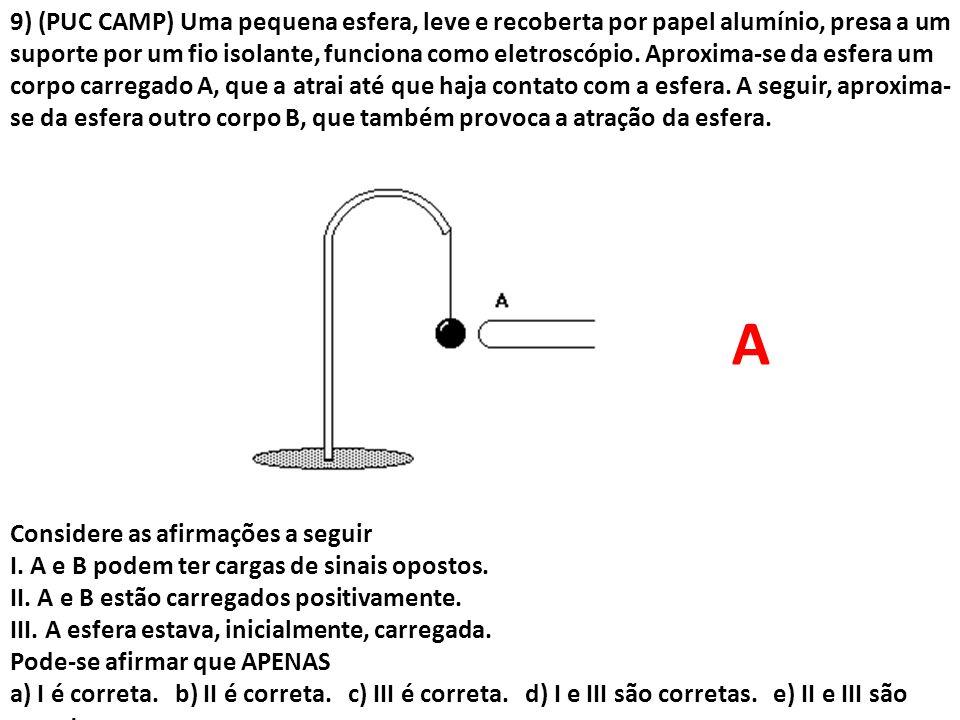 9) (PUC CAMP) Uma pequena esfera, leve e recoberta por papel alumínio, presa a um suporte por um fio isolante, funciona como eletroscópio. Aproxima-se