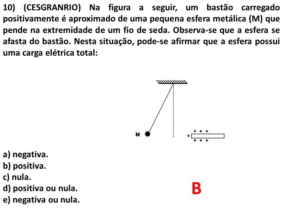 10) (CESGRANRIO) Na figura a seguir, um bastão carregado positivamente é aproximado de uma pequena esfera metálica (M) que pende na extremidade de um