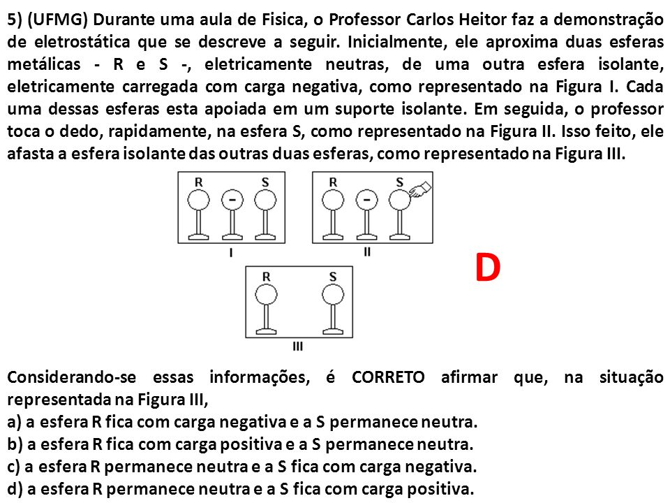 5) (UFMG) Durante uma aula de Fisica, o Professor Carlos Heitor faz a demonstração de eletrostática que se descreve a seguir. Inicialmente, ele aproxi